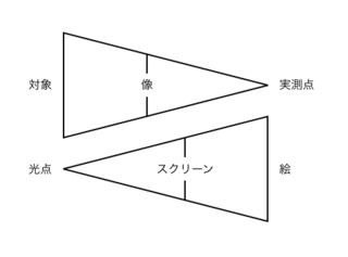 二つの三角形.png