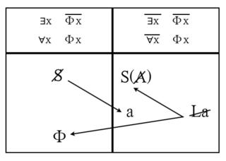 性別化の式.png